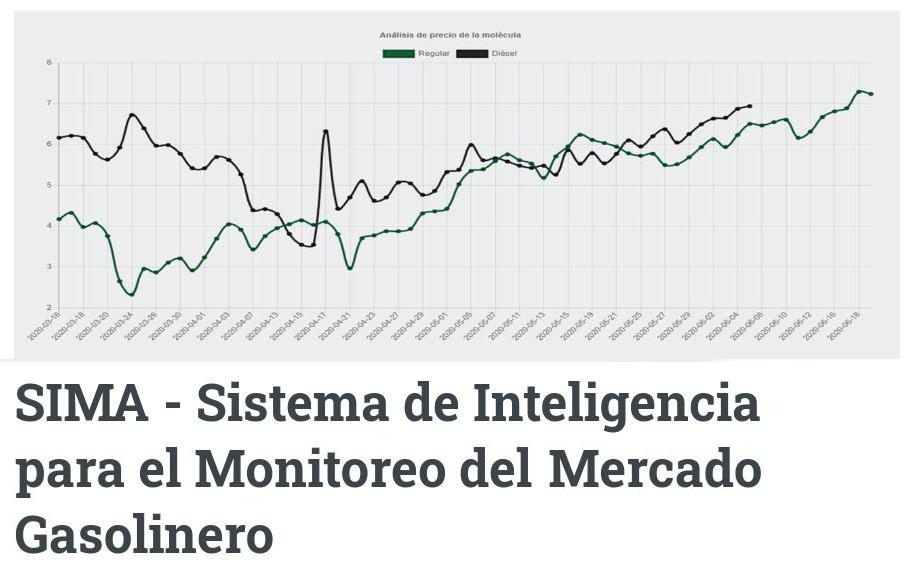 PETROIntelligence - Sistema de Inteligencia para el Monitoreo del Mercado Gasolinero